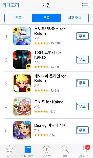 `카카오게임`iOS신작실종왜?