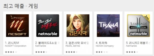 넥슨 `트라하` 구글 4위...선두권 경쟁 본격화