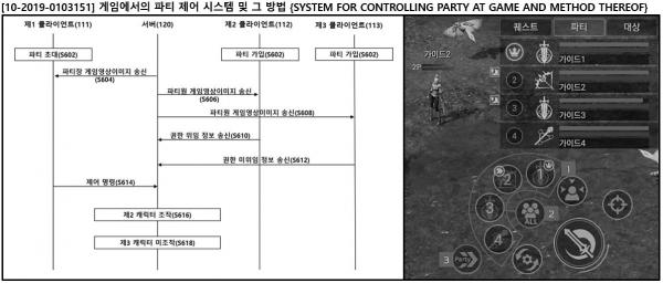 블루포션, `에오스 레드` 파티 시스템 특허 출원