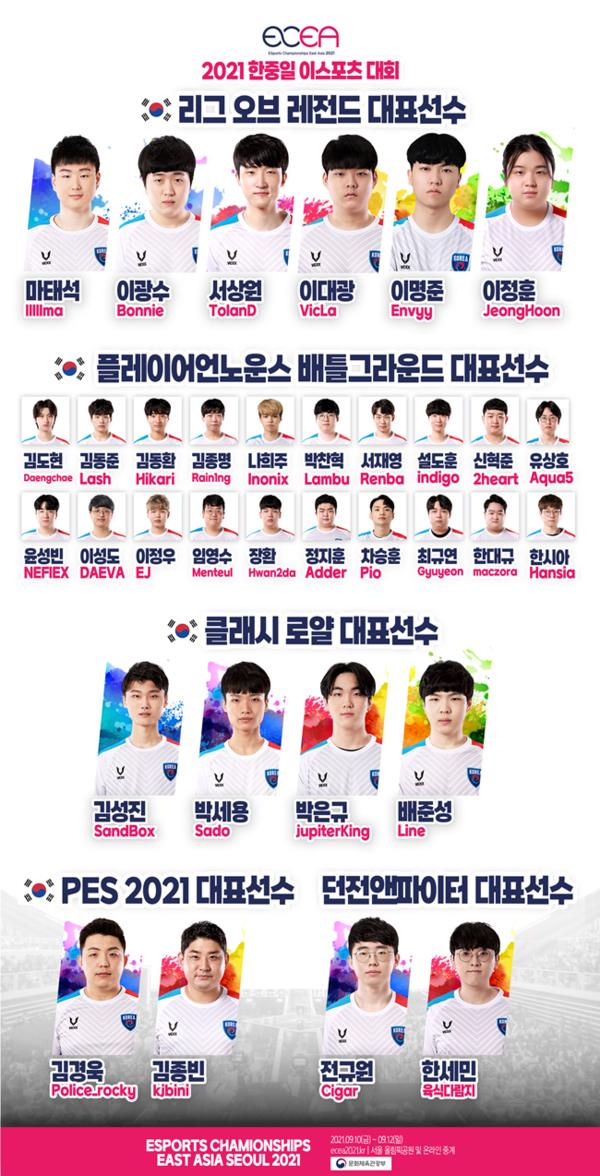 '한중일 e스포츠 대회' 한국 국가대표팀 발표